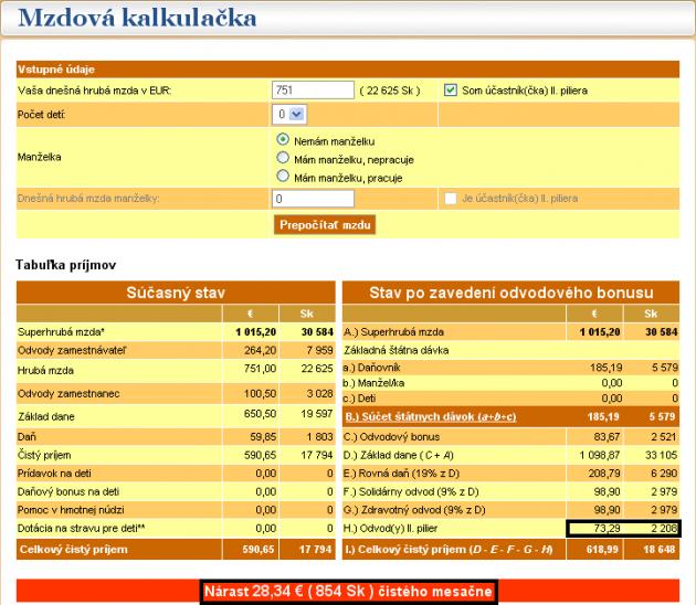 "ac0e6deb9dc0 Sulíkov ""banán"". - Dolezite.sk"